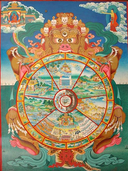 The Mandala of the Wheel of Life